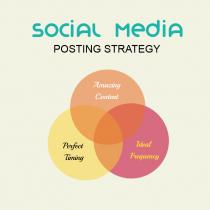 Social Media - 800x800 px